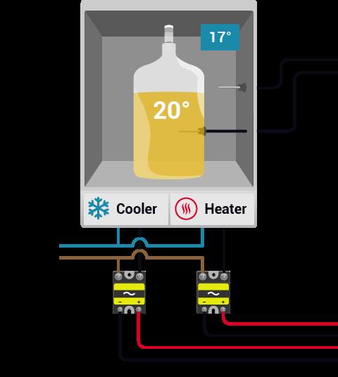 Illustration chambre de fermentation