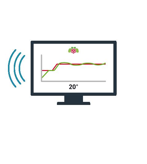 Illustration Page Web avec courbe de température