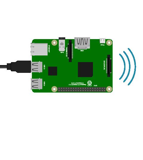 Illustration Raspberry Pi